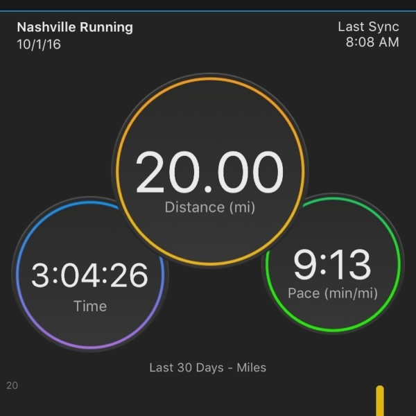 Solo 20-miler, completed before 8:00am this morning. The last 20+ mile training run for me was March 15, 2014. The last 2 miles were brutal, but it feels good to be #running long again. #marathon #training #indianapolismonumentalmarathon